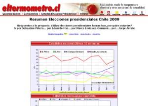 eltermometro_cl