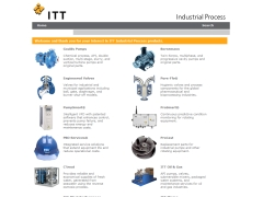 ittindustrialproducts_com